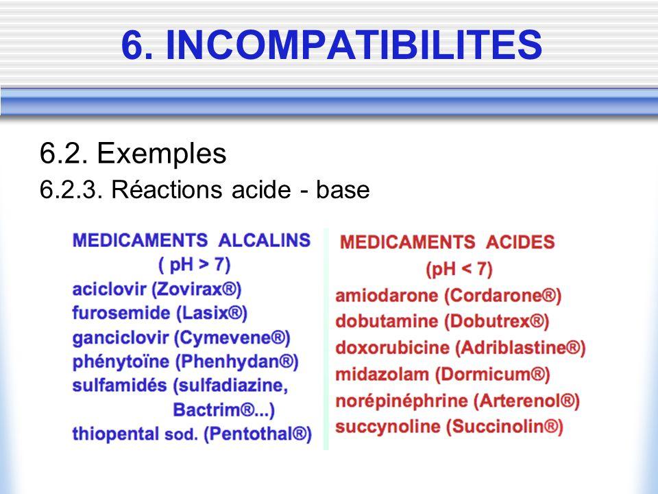 6.2. Exemples 6.2.3. Réactions acide - base 6. INCOMPATIBILITES
