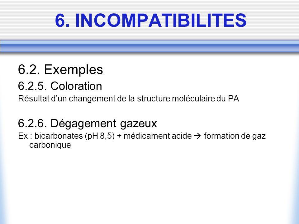 6.2. Exemples 6.2.5. Coloration Résultat dun changement de la structure moléculaire du PA 6.2.6. Dégagement gazeux Ex : bicarbonates (pH 8,5) + médica