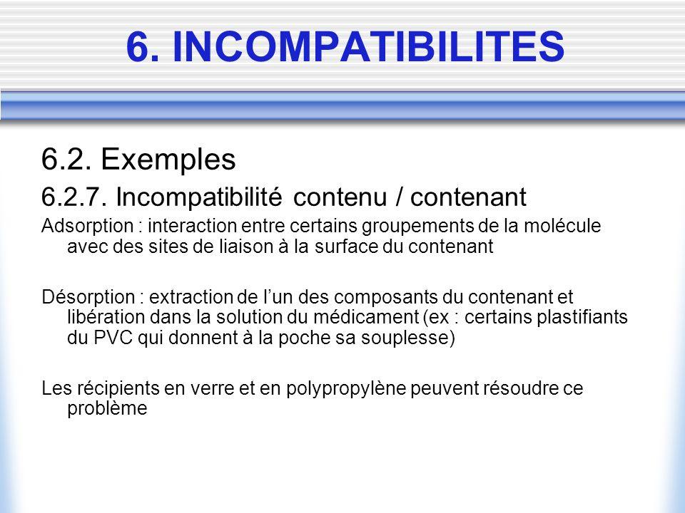 6.2. Exemples 6.2.7. Incompatibilité contenu / contenant Adsorption : interaction entre certains groupements de la molécule avec des sites de liaison