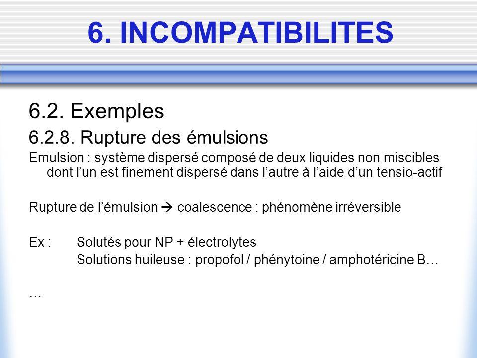 6.2. Exemples 6.2.8. Rupture des émulsions Emulsion : système dispersé composé de deux liquides non miscibles dont lun est finement dispersé dans laut
