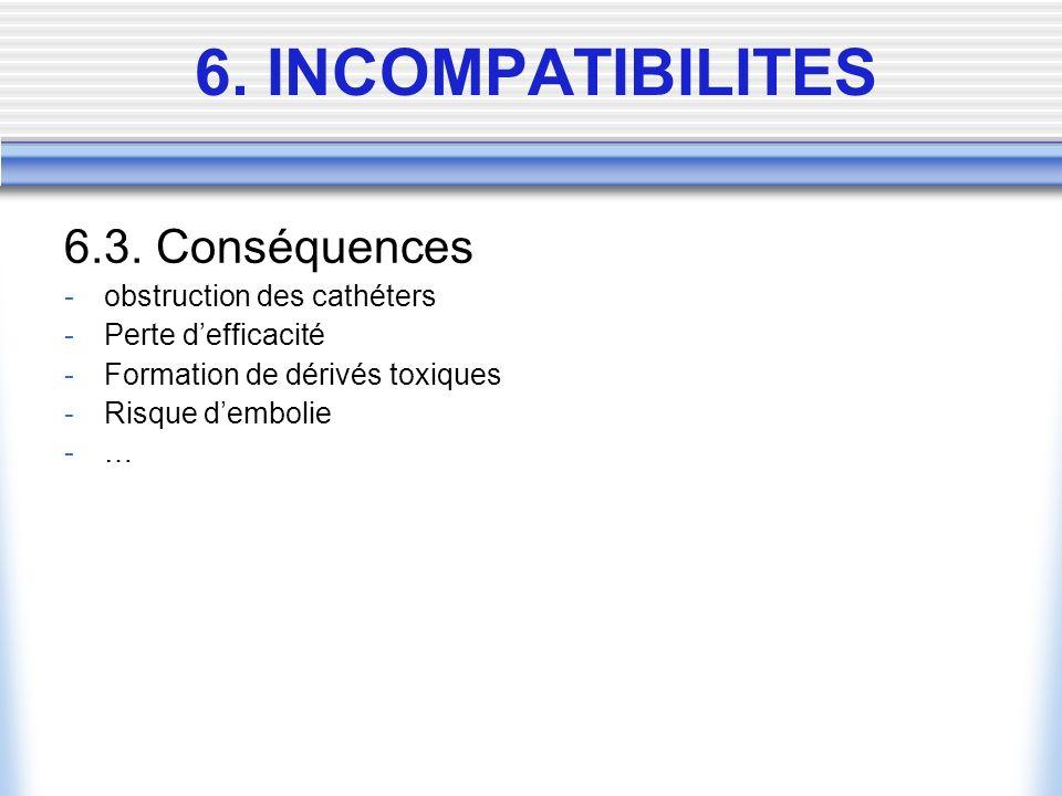 6.3. Conséquences -obstruction des cathéters -Perte defficacité -Formation de dérivés toxiques -Risque dembolie -… 6. INCOMPATIBILITES