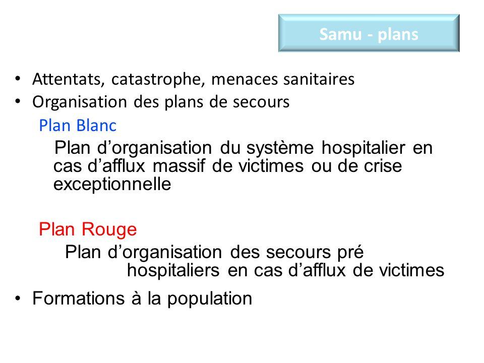 intervention Appel au 15 régulation Envoie UMH Transport médicalisé Admission hôpital Bilan médical Recherche de place Attribution dune destination