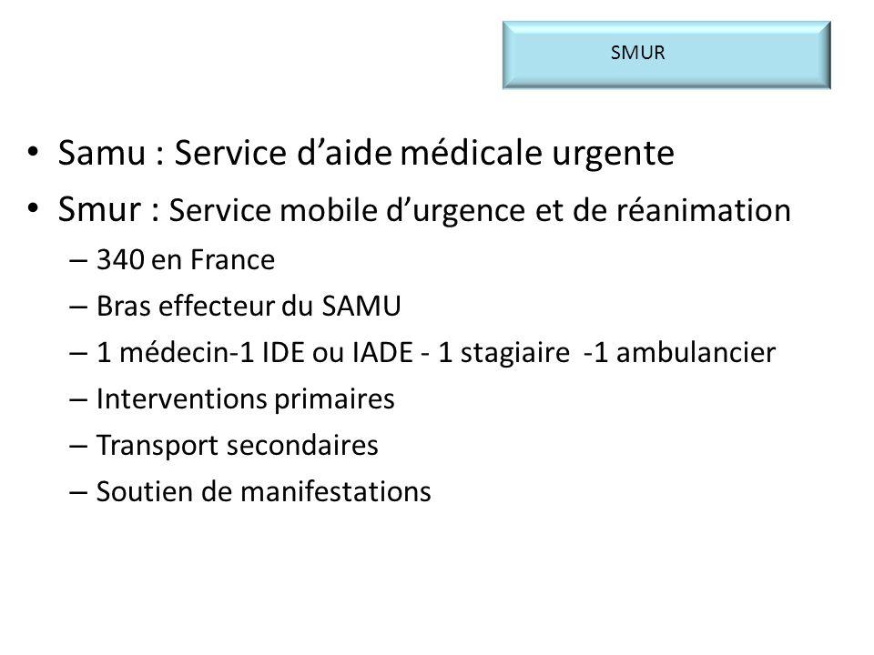 SMUR Samu : Service daide médicale urgente Smur : Service mobile durgence et de réanimation – 340 en France – Bras effecteur du SAMU – 1 médecin-1 IDE