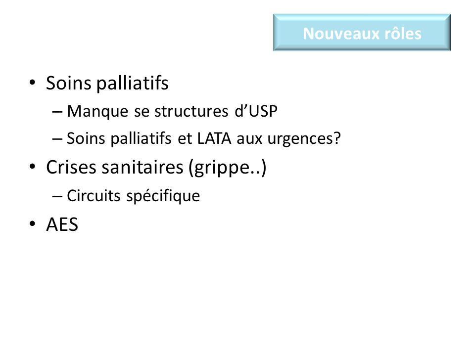 Nouveaux rôles Soins palliatifs – Manque se structures dUSP – Soins palliatifs et LATA aux urgences.