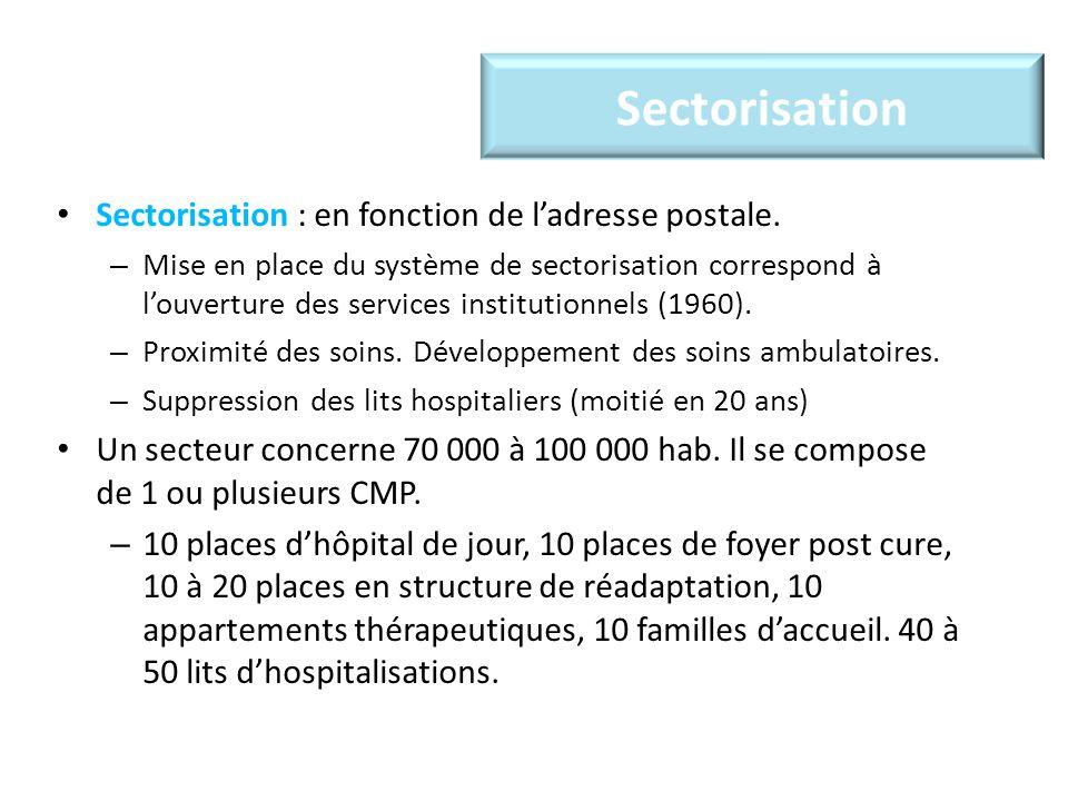 Sectorisation Sectorisation : en fonction de ladresse postale.