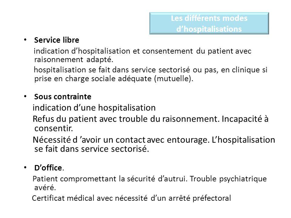 Les différents modes dhospitalisations Service libre indication dhospitalisation et consentement du patient avec raisonnement adapté.