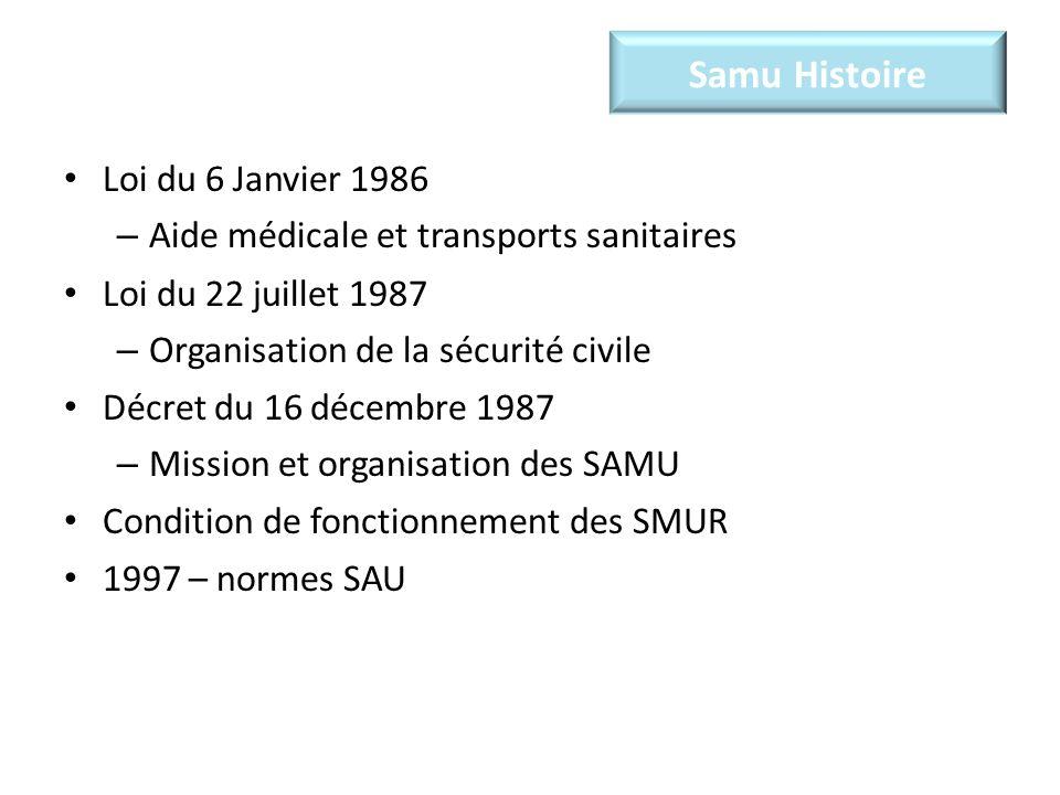 Samu Histoire Loi du 6 Janvier 1986 – Aide médicale et transports sanitaires Loi du 22 juillet 1987 – Organisation de la sécurité civile Décret du 16