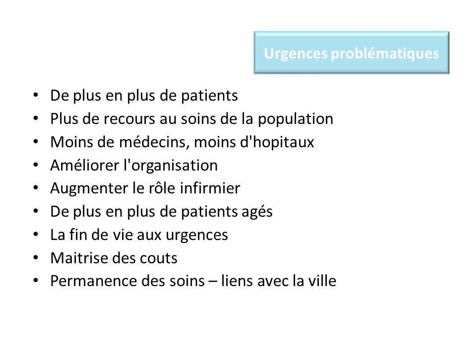 Urgences problématiques De plus en plus de patients Plus de recours au soins de la population Moins de médecins, moins d'hopitaux Améliorer l'organisa