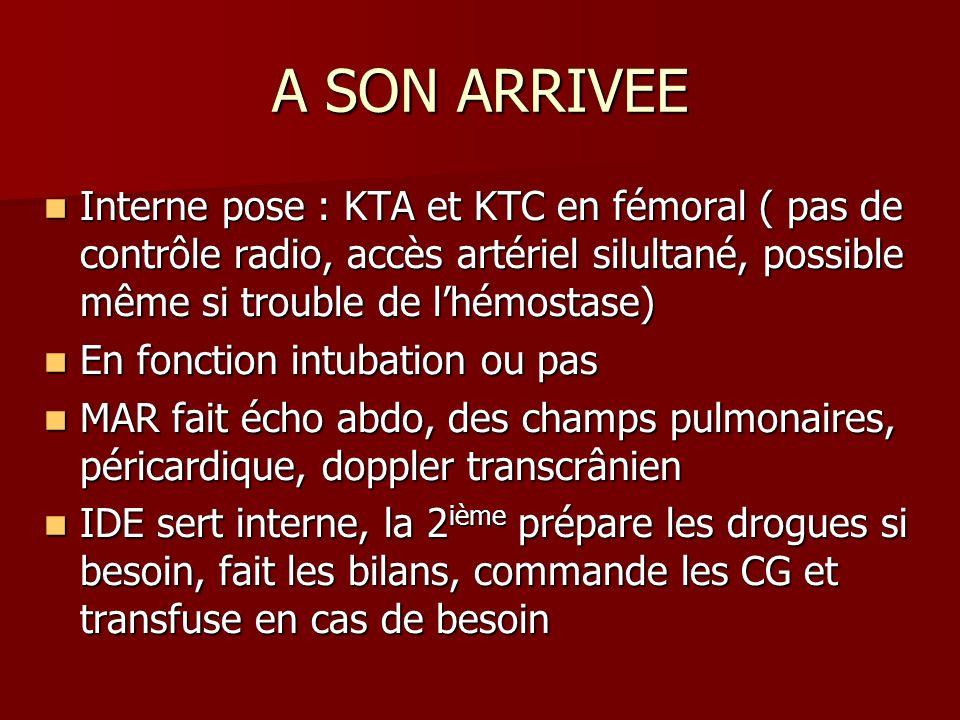 A SON ARRIVEE Interne pose : KTA et KTC en fémoral ( pas de contrôle radio, accès artériel silultané, possible même si trouble de lhémostase) Interne