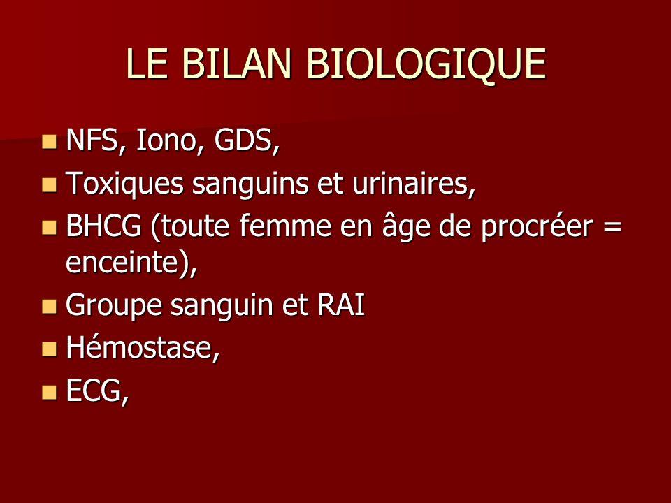 LE BILAN BIOLOGIQUE NFS, Iono, GDS, NFS, Iono, GDS, Toxiques sanguins et urinaires, Toxiques sanguins et urinaires, BHCG (toute femme en âge de procré