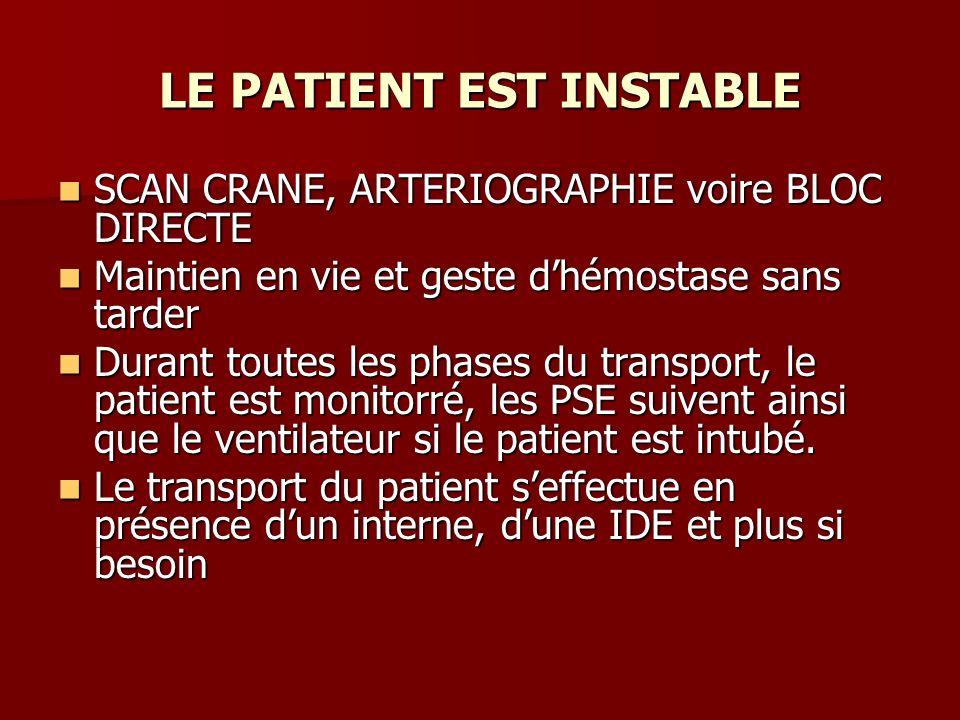 LA DETRESSE RESPIRATOIRE Elle peut intervenir à tous moment de la prise en charge Elle peut intervenir à tous moment de la prise en charge Signes cliniques Signes cliniques Traitement : IOT (FIO2 100%) Traitement : IOT (FIO2 100%) Etiologie pleurale : si drainage inefficace Etiologie pleurale : si drainage inefficace Etiologie pulmonaire ( inhalation, contusion, OAP…) : IOT Etiologie pulmonaire ( inhalation, contusion, OAP…) : IOT