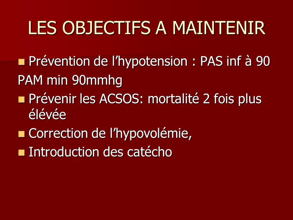 LES OBJECTIFS A MAINTENIR Prévention de lhypotension : PAS inf à 90 Prévention de lhypotension : PAS inf à 90 PAM min 90mmhg Prévenir les ACSOS: morta