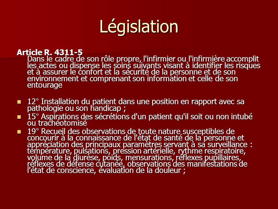 Législation Article R. 4311-5 Dans le cadre de son rôle propre, l'infirmier ou l'infirmière accomplit les actes ou dispense les soins suivants visant