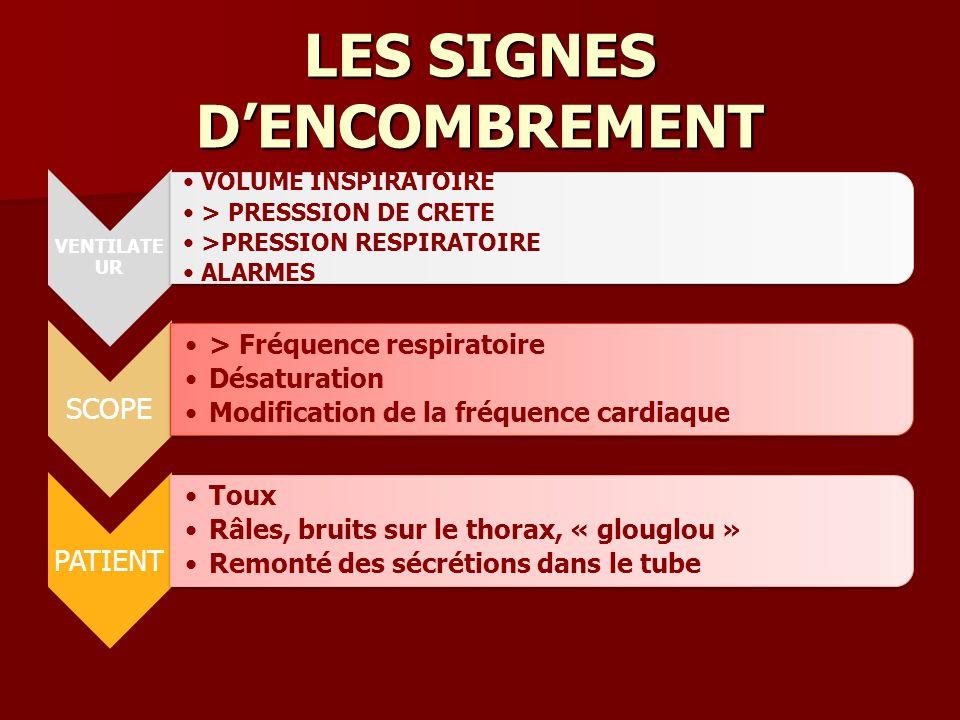 LES SIGNES DENCOMBREMENT VENTILATE UR VOLUME INSPIRATOIRE > PRESSSION DE CRETE >PRESSION RESPIRATOIRE ALARMES SCOPE > Fréquence respiratoire Désaturat