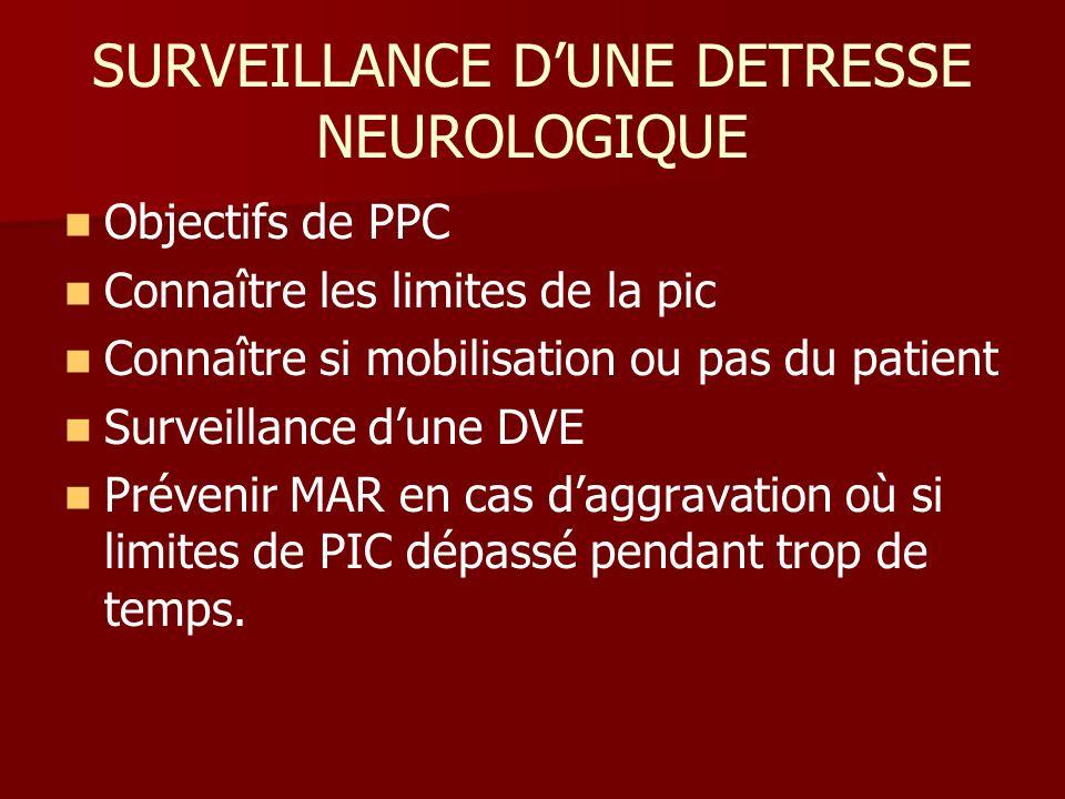 SURVEILLANCE DUNE DETRESSE NEUROLOGIQUE Objectifs de PPC Connaître les limites de la pic Connaître si mobilisation ou pas du patient Surveillance dune
