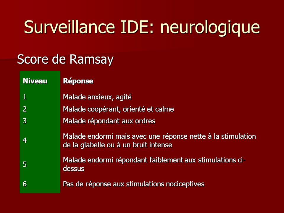 Surveillance IDE: neurologique Score de Ramsay NiveauRéponse 1 Malade anxieux, agité 2 Malade coopérant, orienté et calme 3 Malade répondant aux ordre