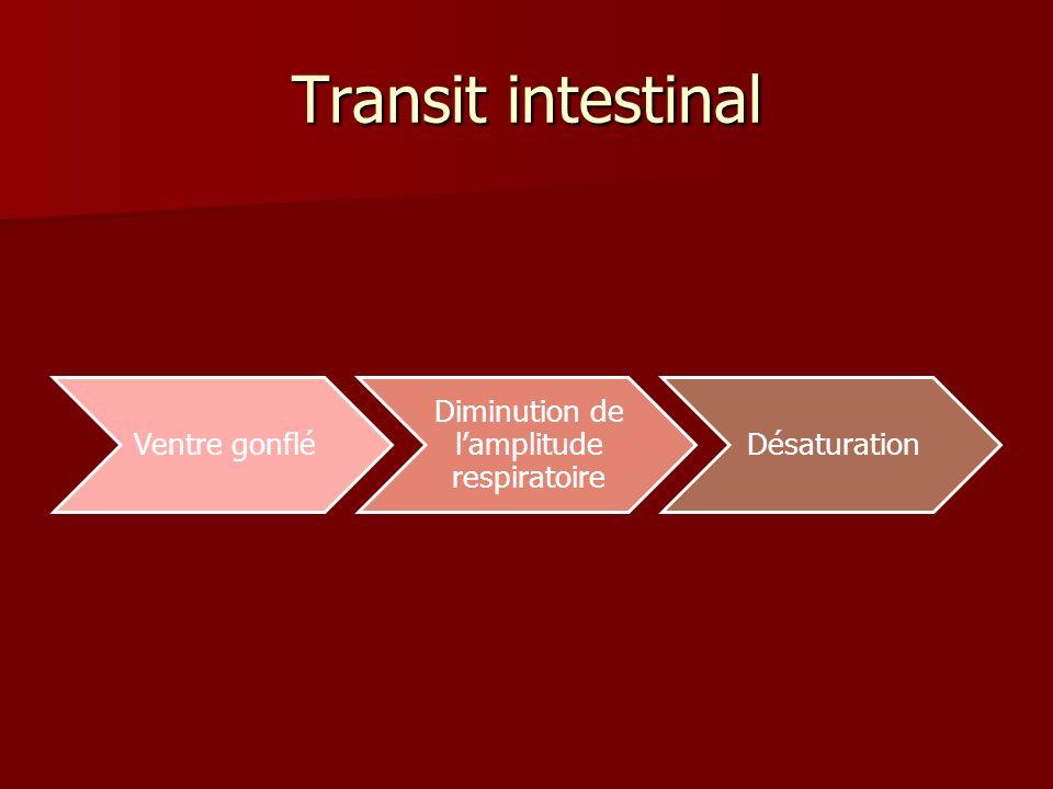 Transit intestinal Ventre gonflé Diminution de lamplitude respiratoire Désaturation