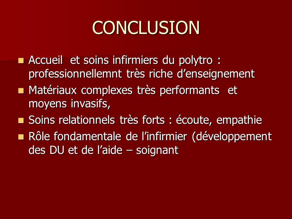 CONCLUSION Accueil et soins infirmiers du polytro : professionnellemnt très riche denseignement Accueil et soins infirmiers du polytro : professionnel