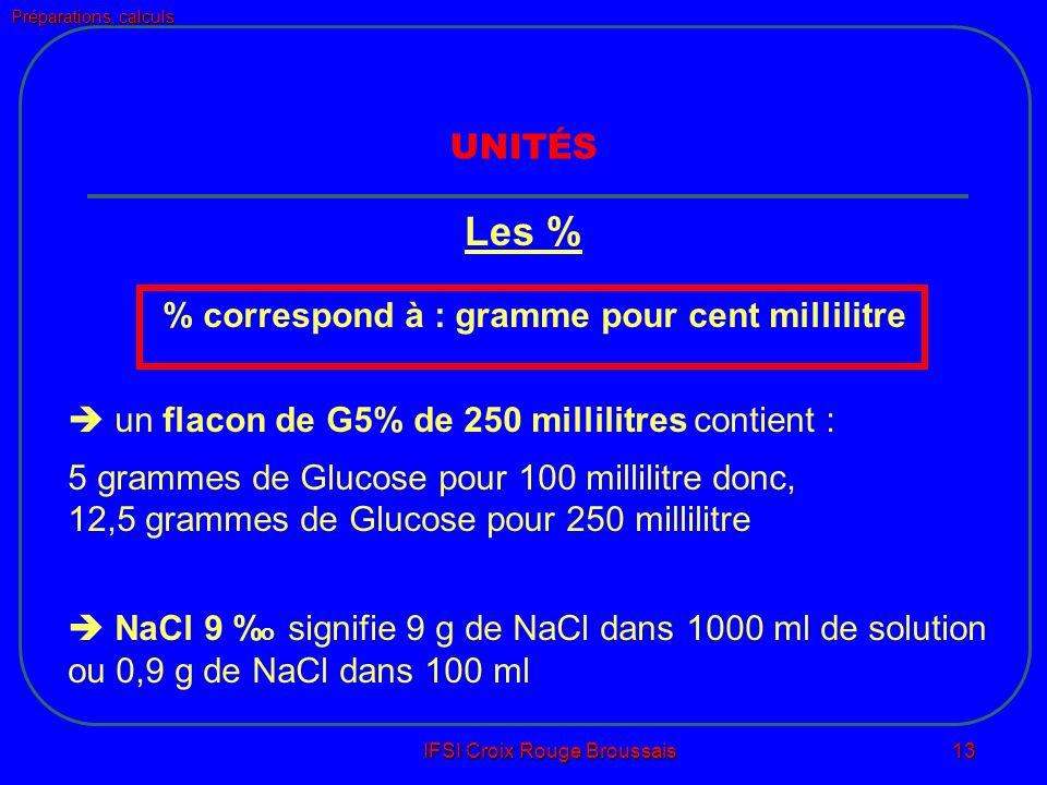 Préparations, calculs IFSI Croix Rouge Broussais 13 UNITÉS Les % % correspond à : gramme pour cent millilitre un flacon de G5% de 250 millilitres contient : 5 grammes de Glucose pour 100 millilitre donc, 12,5 grammes de Glucose pour 250 millilitre NaCl 9 % o signifie 9 g de NaCl dans 1000 ml de solution ou 0,9 g de NaCl dans 100 ml