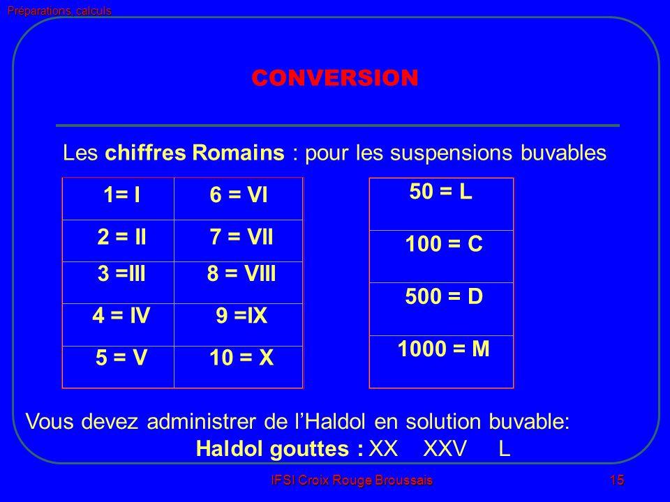 Préparations, calculs IFSI Croix Rouge Broussais 15 Les chiffres Romains : pour les suspensions buvables 1= I6 = VI 2 = II 7 = VII 3 =III 8 = VIII 4 = IV 9 =IX 5 = V 10 = X 50 = L 100 = C 500 = D 1000 = M Vous devez administrer de lHaldol en solution buvable: Haldol gouttes : XX XXV L CONVERSION