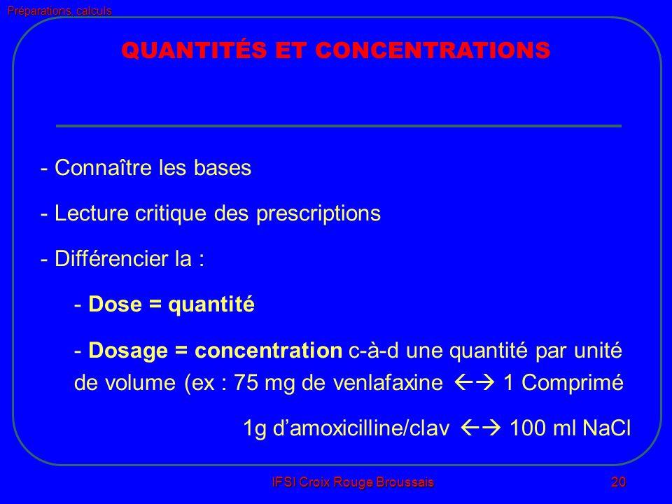 Préparations, calculs IFSI Croix Rouge Broussais 20 QUANTITÉS ET CONCENTRATIONS - Connaître les bases - Lecture critique des prescriptions - Différencier la : - Dose = quantité - Dosage = concentration c-à-d une quantité par unité de volume (ex : 75 mg de venlafaxine 1 Comprimé 1g damoxicilline/clav 100 ml NaCl