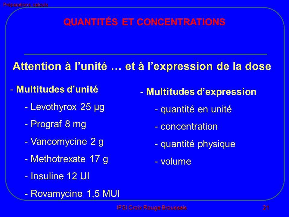 Préparations, calculs IFSI Croix Rouge Broussais 21 QUANTITÉS ET CONCENTRATIONS Attention à lunité … et à lexpression de la dose - Multitudes dunité - Levothyrox 25 µg - Prograf 8 mg - Vancomycine 2 g - Methotrexate 17 g - Insuline 12 UI - Rovamycine 1,5 MUI - Multitudes dexpression - quantité en unité - concentration - quantité physique - volume