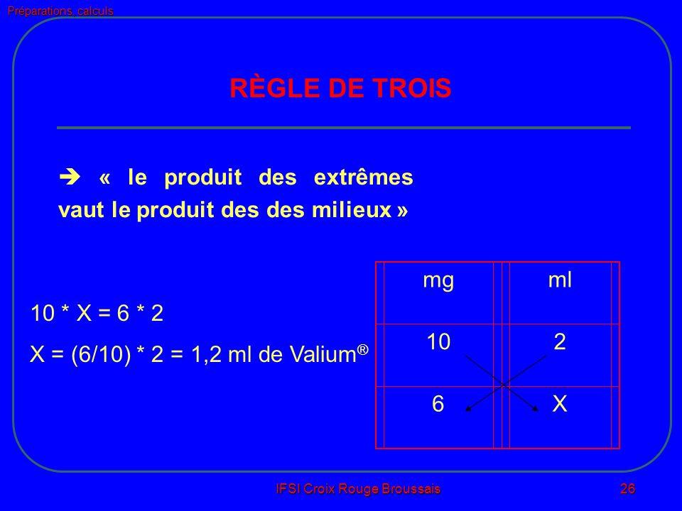 Préparations, calculs IFSI Croix Rouge Broussais 26 RÈGLE DE TROIS « le produit des extrêmes vaut le produit des des milieux » 10 * X = 6 * 2 X = (6/10) * 2 = 1,2 ml de Valium ® mgml 102 6X