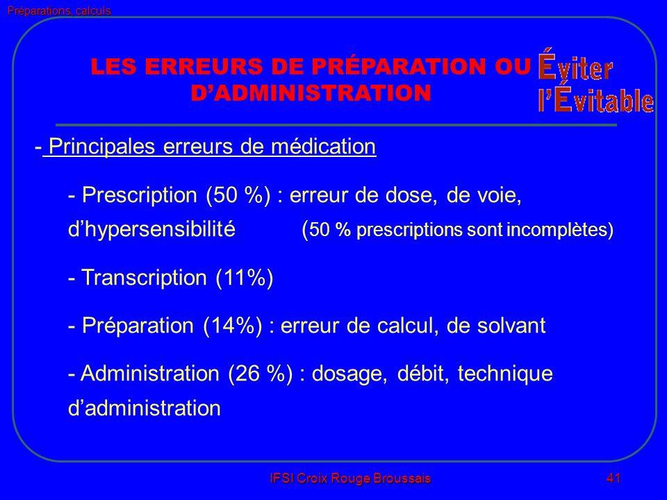 Préparations, calculs IFSI Croix Rouge Broussais 41 - Principales erreurs de médication - Prescription (50 %) : erreur de dose, de voie, dhypersensibilité( 50 % prescriptions sont incomplètes) - Transcription (11%) - Préparation (14%) : erreur de calcul, de solvant - Administration (26 %) : dosage, débit, technique dadministration LES ERREURS DE PRÉPARATION OU DADMINISTRATION