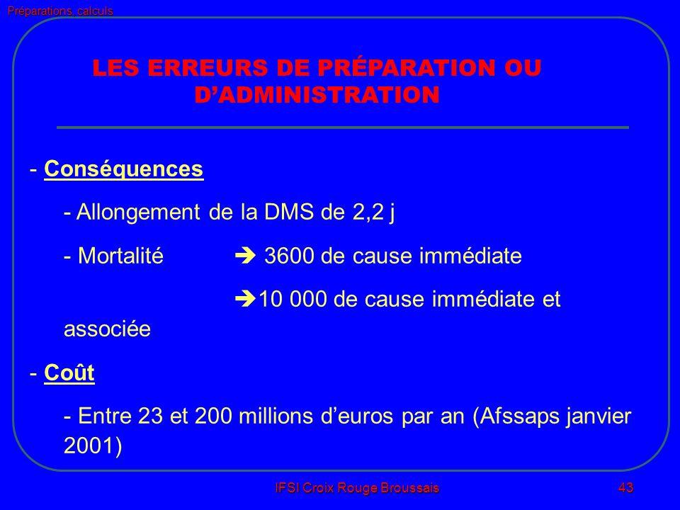 Préparations, calculs IFSI Croix Rouge Broussais 43 - Conséquences - Allongement de la DMS de 2,2 j - Mortalité 3600 de cause immédiate 10 000 de cause immédiate et associée - Coût - Entre 23 et 200 millions deuros par an (Afssaps janvier 2001) LES ERREURS DE PRÉPARATION OU DADMINISTRATION