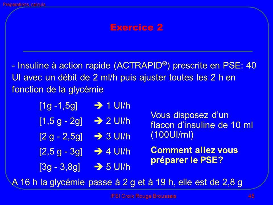 Préparations, calculs IFSI Croix Rouge Broussais 45 Exercice 2 - Insuline à action rapide (ACTRAPID ® ) prescrite en PSE: 40 UI avec un débit de 2 ml/h puis ajuster toutes les 2 h en fonction de la glycémie [1g -1,5g] 1 UI/h [1,5 g - 2g] 2 UI/h [2 g - 2,5g] 3 UI/h [2,5 g - 3g] 4 UI/h [3g - 3,8g] 5 UI/h A 16 h la glycémie passe à 2 g et à 19 h, elle est de 2,8 g Vous disposez dun flacon dinsuline de 10 ml (100UI/ml) Comment allez vous préparer le PSE?