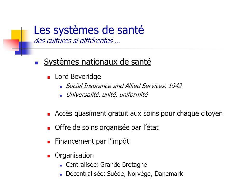 Les systèmes de santé des cultures si différentes … Systèmes nationaux de santé Lord Beveridge Social Insurance and Allied Services, 1942 Universalité