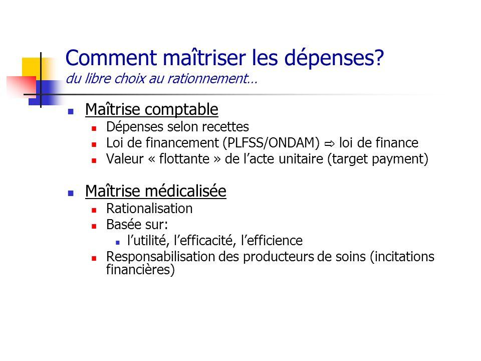 Comment maîtriser les dépenses? du libre choix au rationnement… Maîtrise comptable Dépenses selon recettes Loi de financement (PLFSS/ONDAM) loi de fin