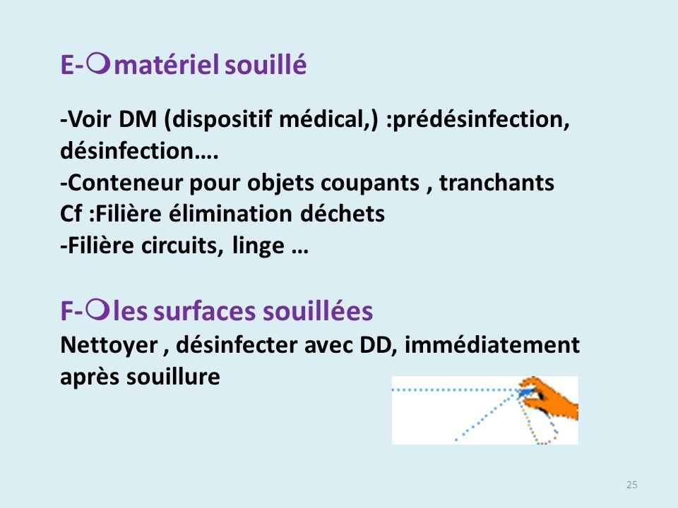 25 E- matériel souillé -Voir DM (dispositif médical,) :prédésinfection, désinfection…. -Conteneur pour objets coupants, tranchants Cf :Filière élimina