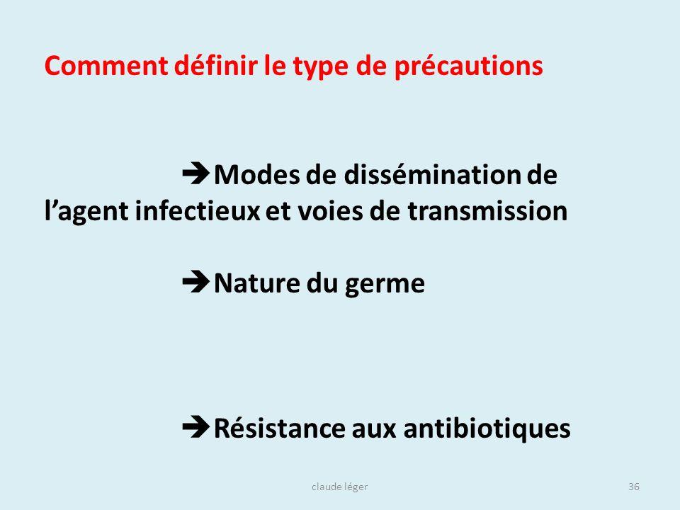 claude léger36 Comment définir le type de précautions Modes de dissémination de lagent infectieux et voies de transmission Nature du germe Résistance