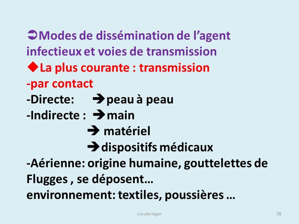 claude léger38 Modes de dissémination de lagent infectieux et voies de transmission La plus courante : transmission -par contact -Directe: peau à peau