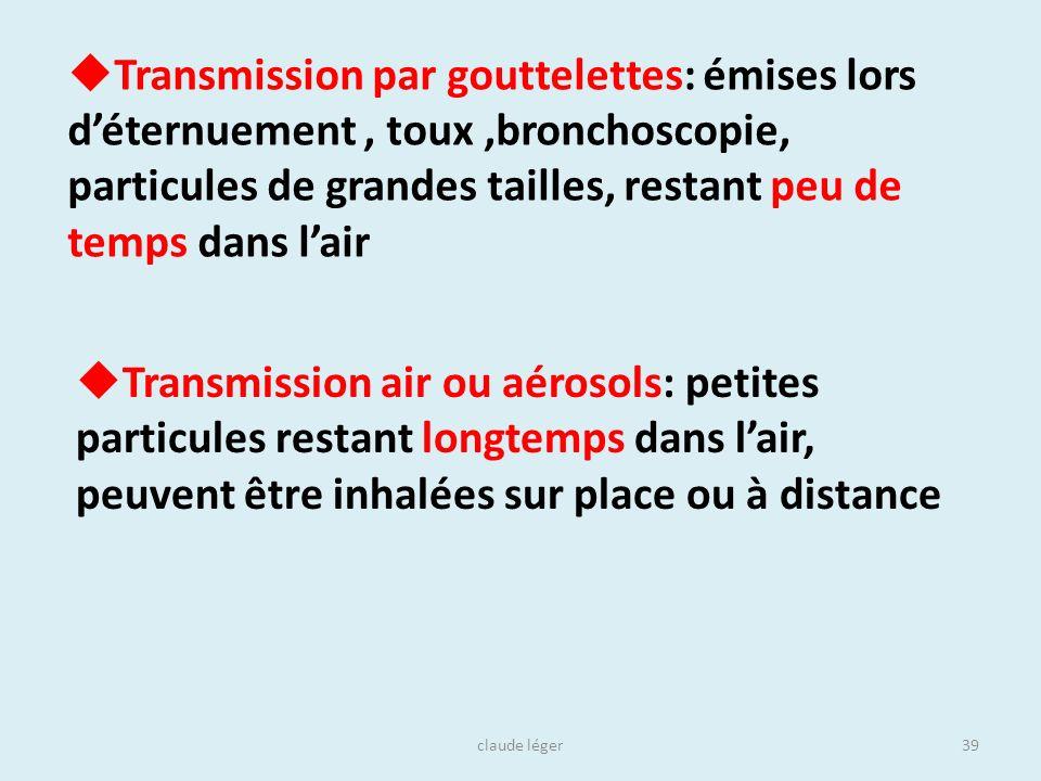 claude léger39 Transmission air ou aérosols: petites particules restant longtemps dans lair, peuvent être inhalées sur place ou à distance Transmissio