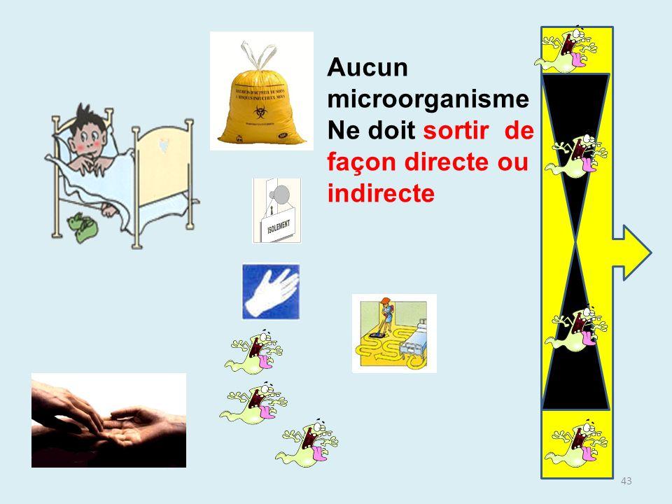 43 Aucun microorganisme Ne doit sortir de façon directe ou indirecte