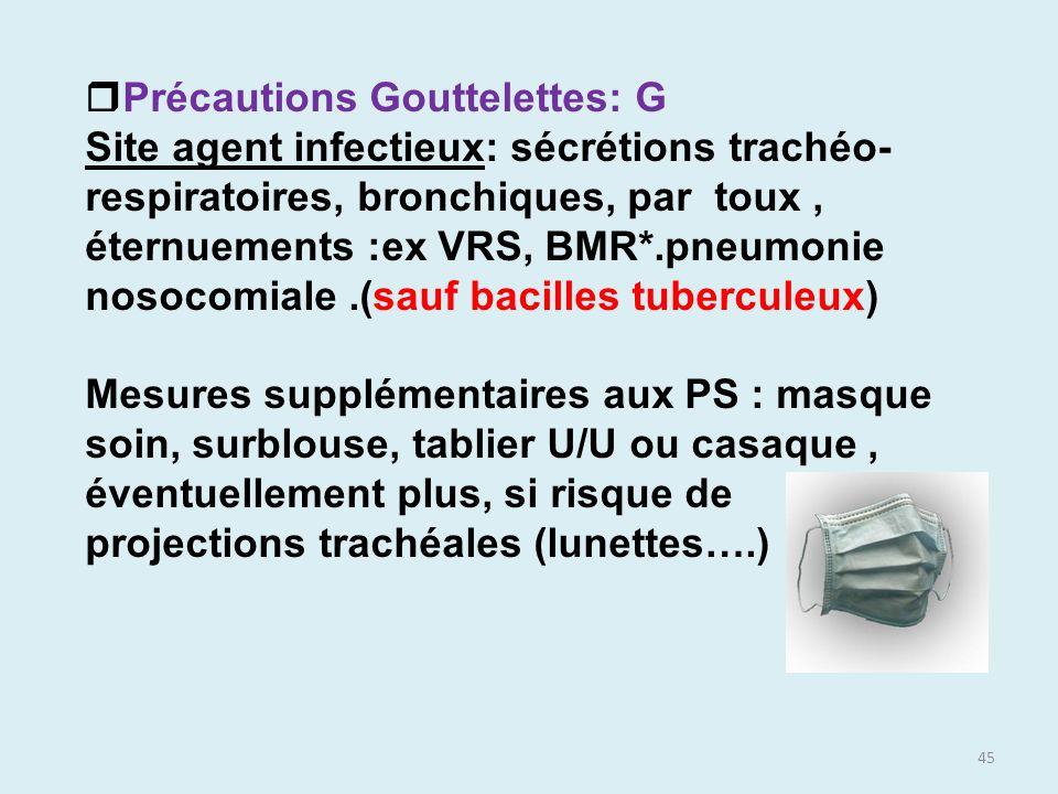 45 Précautions Gouttelettes: G Site agent infectieux: sécrétions trachéo- respiratoires, bronchiques, par toux, éternuements :ex VRS, BMR*.pneumonie n