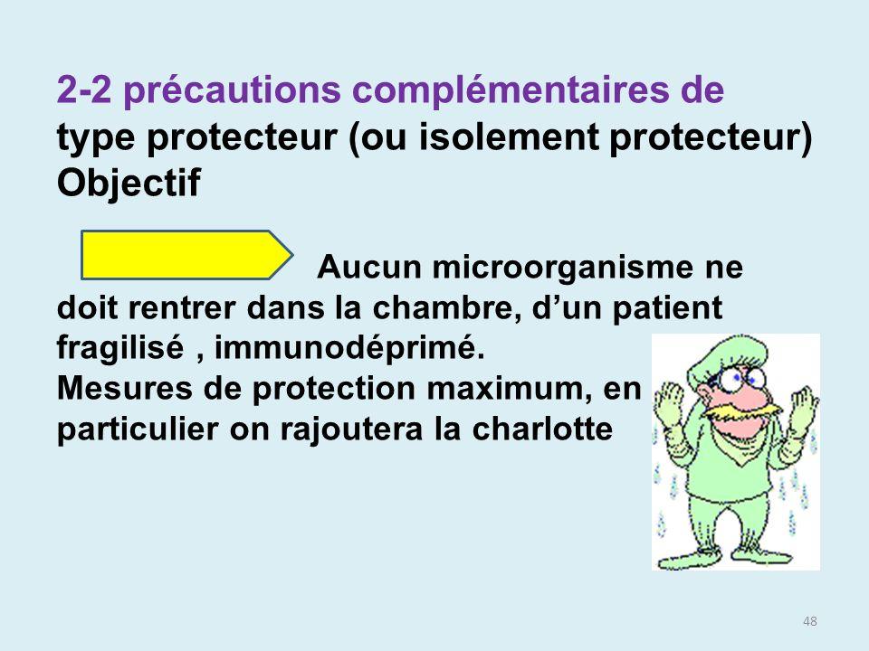 48 2-2 précautions complémentaires de type protecteur (ou isolement protecteur) Objectif Aucun microorganisme ne doit rentrer dans la chambre, dun pat