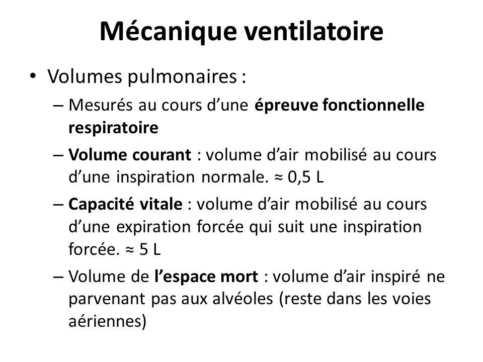 Mécanique ventilatoire Volumes pulmonaires : – Mesurés au cours dune épreuve fonctionnelle respiratoire – Volume courant : volume dair mobilisé au cou