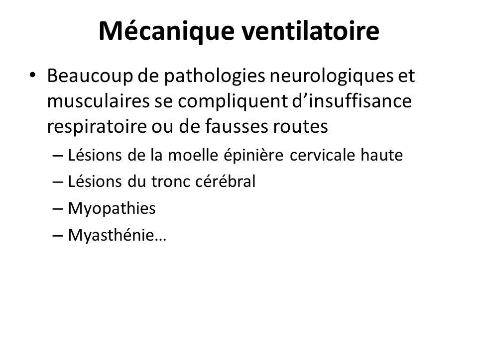 Mécanique ventilatoire Beaucoup de pathologies neurologiques et musculaires se compliquent dinsuffisance respiratoire ou de fausses routes – Lésions d
