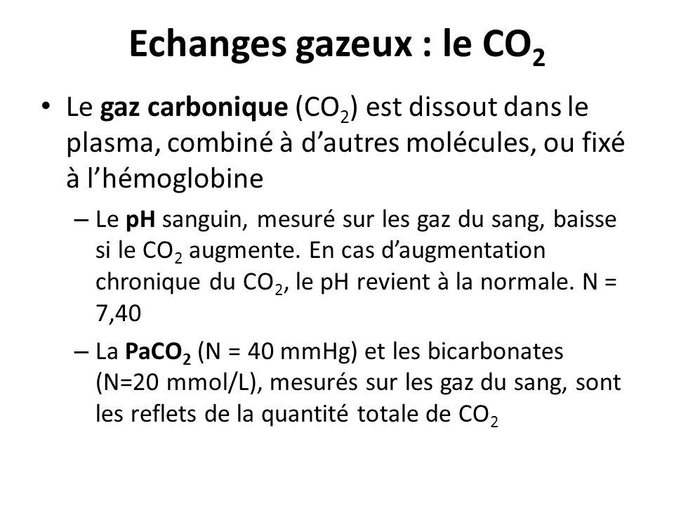 Echanges gazeux : le CO 2 Le gaz carbonique (CO 2 ) est dissout dans le plasma, combiné à dautres molécules, ou fixé à lhémoglobine – Le pH sanguin, m