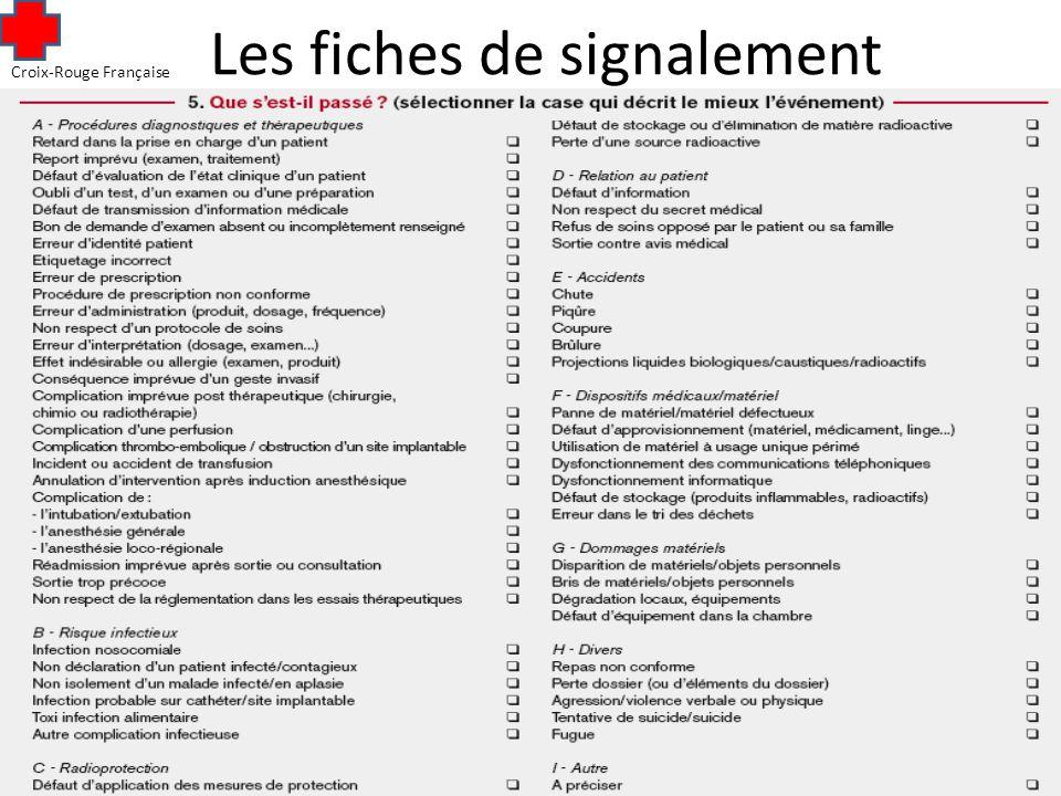 Les fiches de signalement U.E 4.5.S4 Soins infirmiers et gestion des risques.