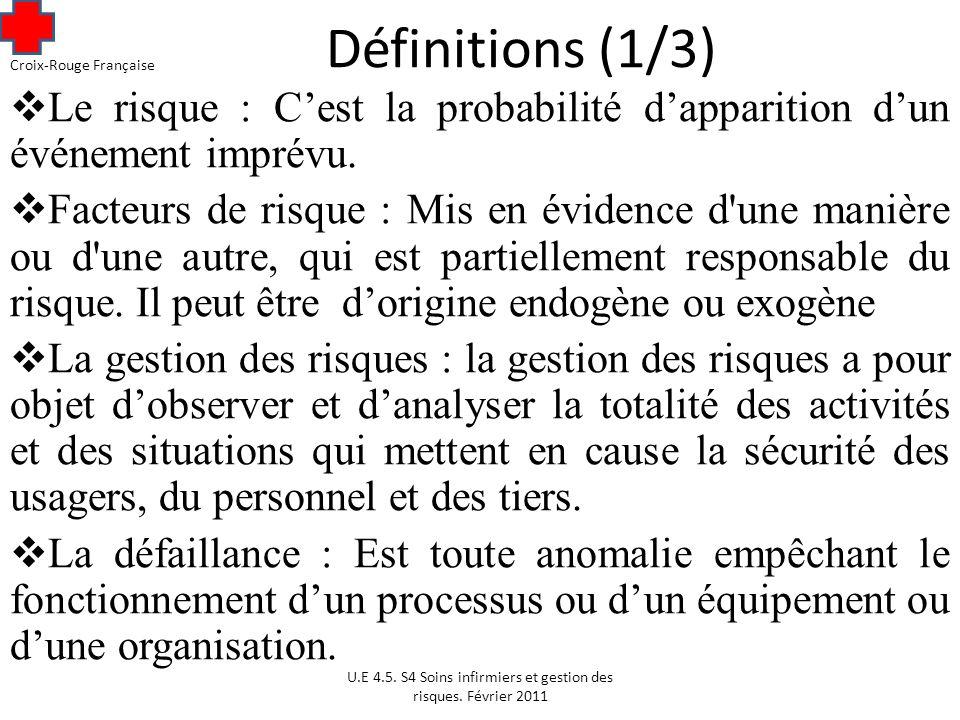 Définitions (1/3) Le risque : Cest la probabilité dapparition dun événement imprévu.