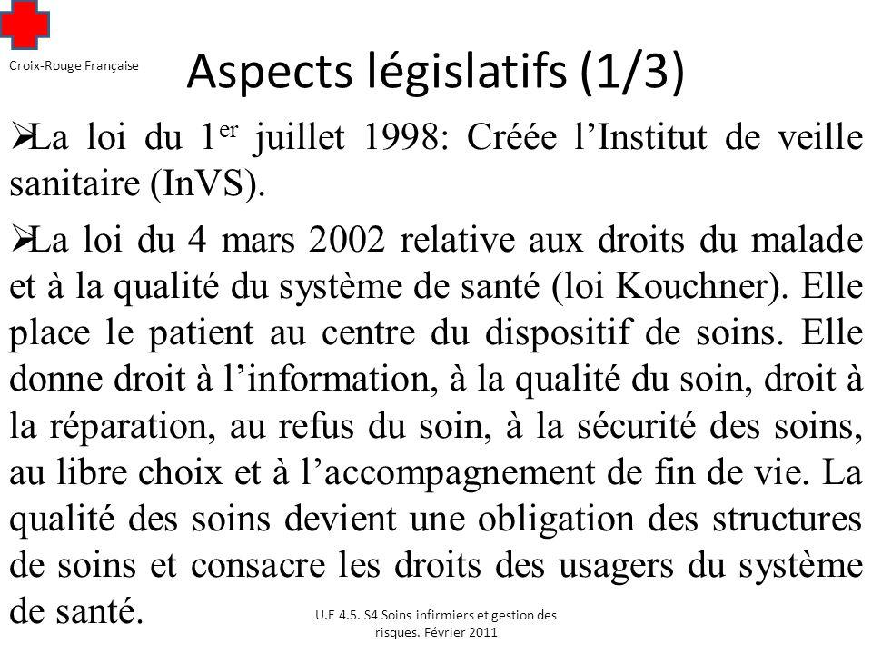 Aspects législatifs (1/3) La loi du 1 er juillet 1998: Créée lInstitut de veille sanitaire (InVS).