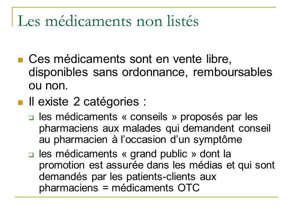 Les médicaments non listés Ces médicaments sont en vente libre, disponibles sans ordonnance, remboursables ou non.