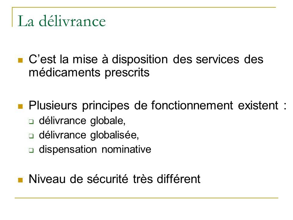 La délivrance Cest la mise à disposition des services des médicaments prescrits Plusieurs principes de fonctionnement existent : délivrance globale, délivrance globalisée, dispensation nominative Niveau de sécurité très différent