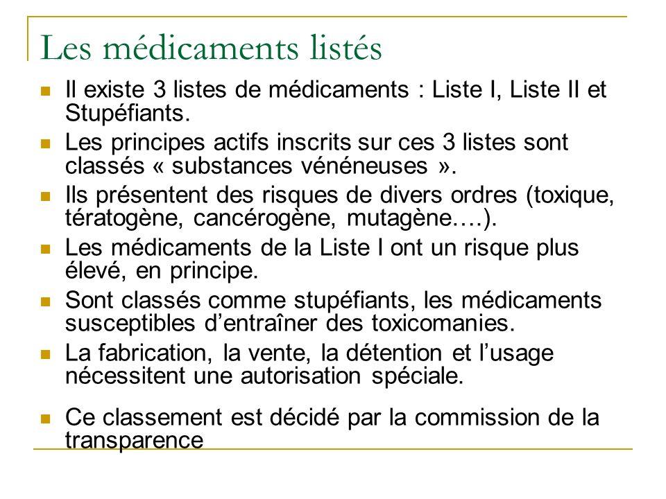 Les médicaments listés Il existe 3 listes de médicaments : Liste I, Liste II et Stupéfiants.