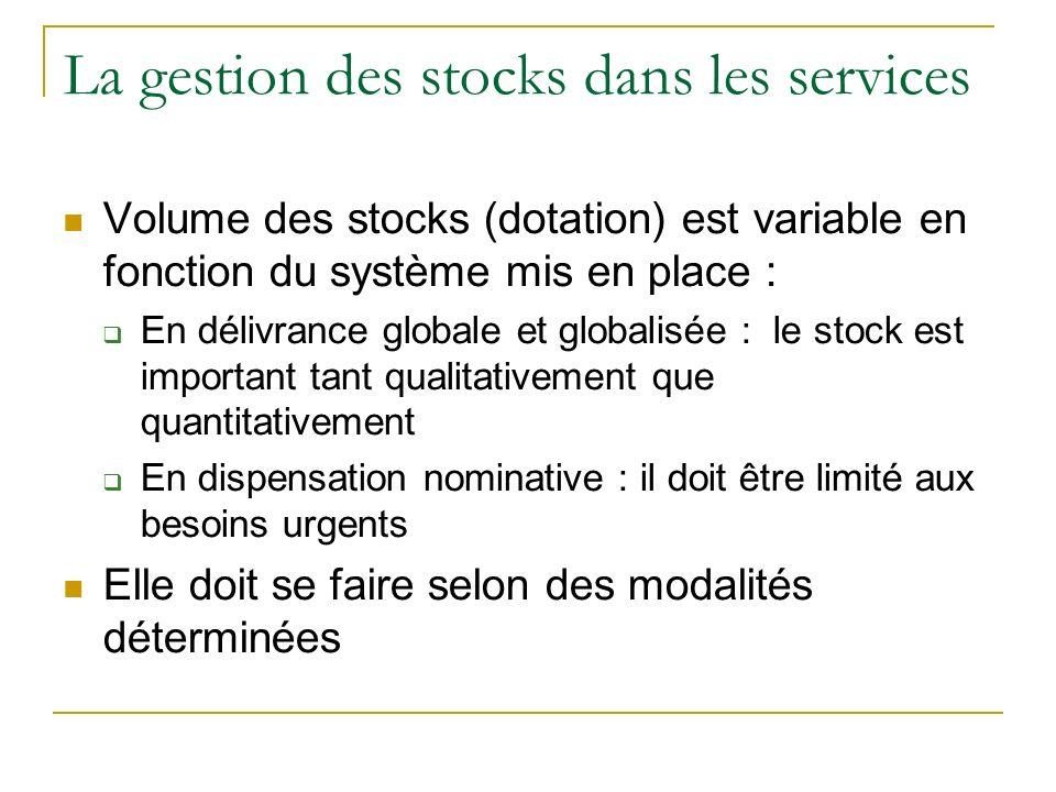 La gestion des stocks dans les services Volume des stocks (dotation) est variable en fonction du système mis en place : En délivrance globale et globalisée : le stock est important tant qualitativement que quantitativement En dispensation nominative : il doit être limité aux besoins urgents Elle doit se faire selon des modalités déterminées