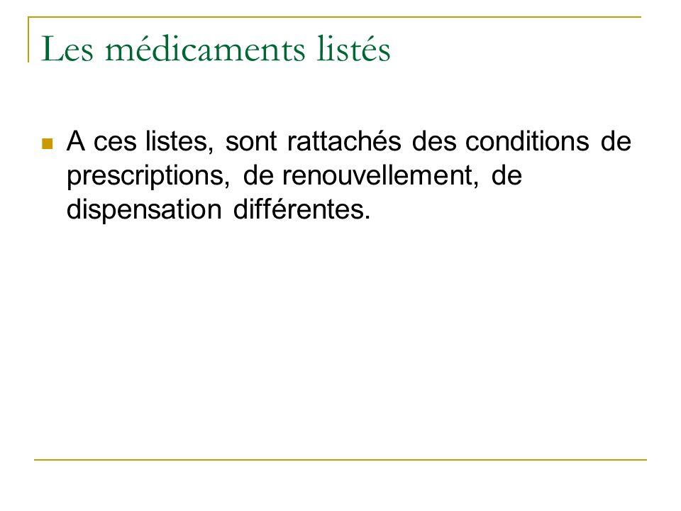 Les médicaments listés A ces listes, sont rattachés des conditions de prescriptions, de renouvellement, de dispensation différentes.